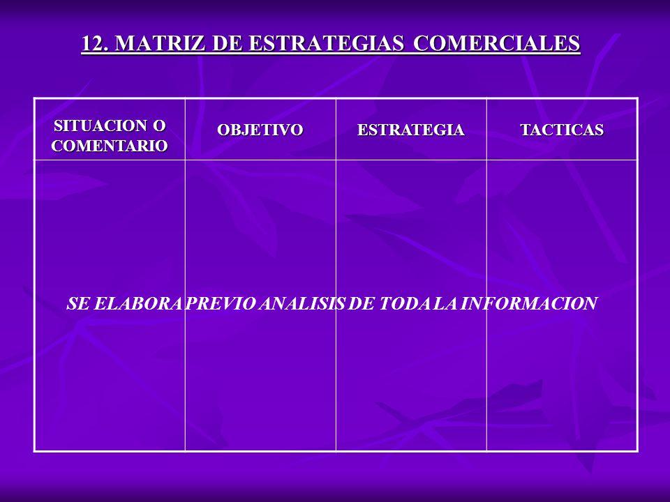 12. MATRIZ DE ESTRATEGIAS COMERCIALES