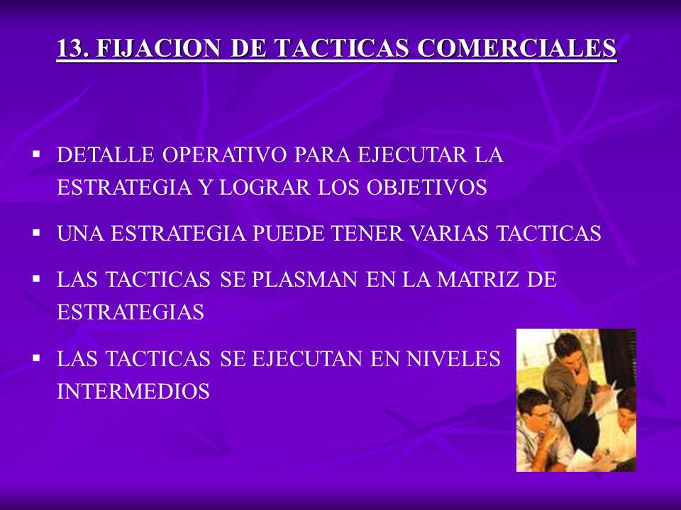 13. FIJACION DE TACTICAS COMERCIALES
