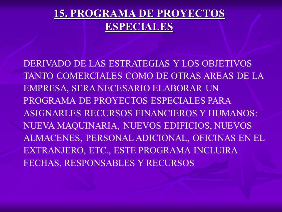 15. PROGRAMA DE PROYECTOS ESPECIALES