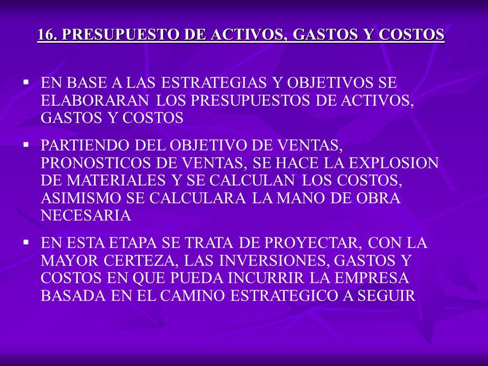 16. PRESUPUESTO DE ACTIVOS, GASTOS Y COSTOS