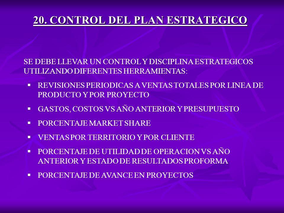 20. CONTROL DEL PLAN ESTRATEGICO