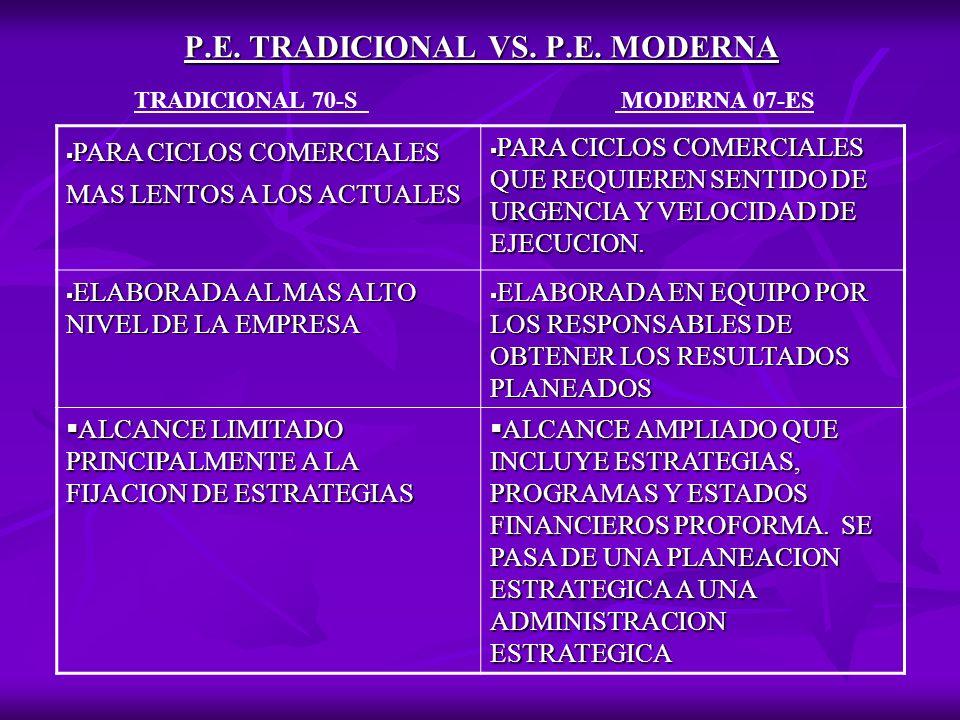 P.E. TRADICIONAL VS. P.E. MODERNA
