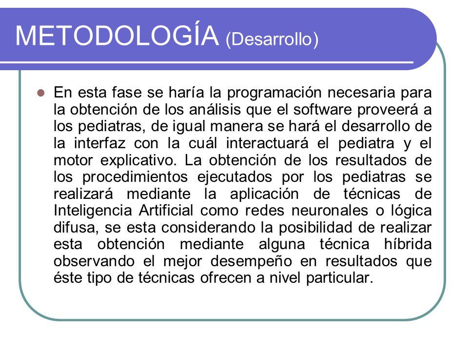 METODOLOGÍA (Desarrollo)