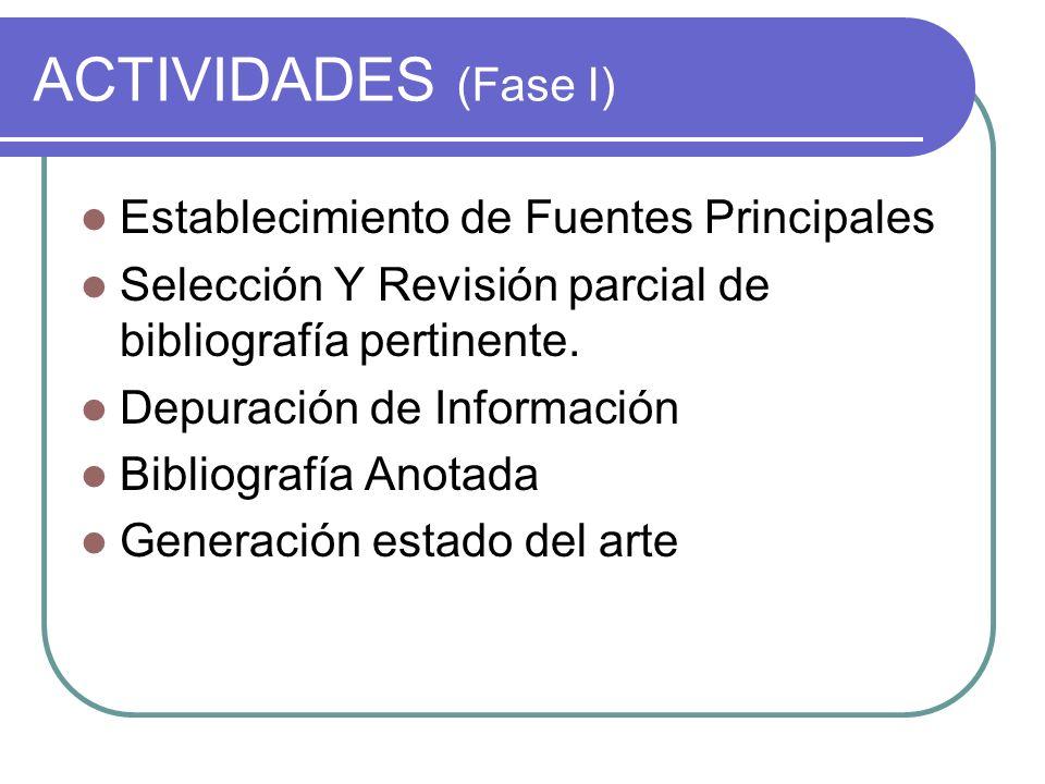 ACTIVIDADES (Fase I) Establecimiento de Fuentes Principales