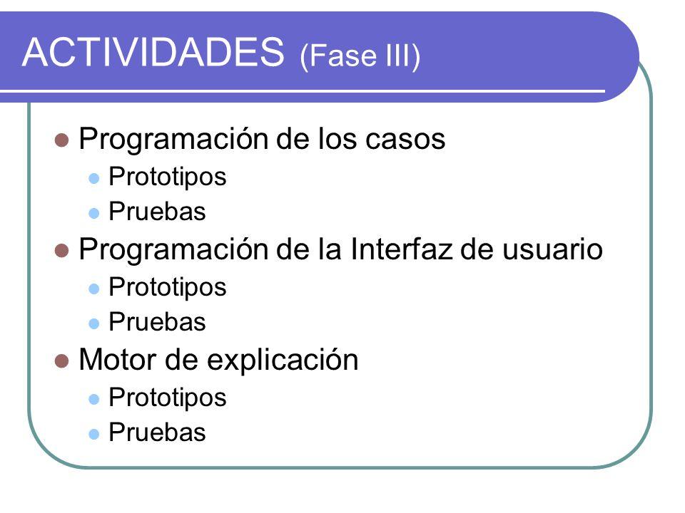 ACTIVIDADES (Fase III)