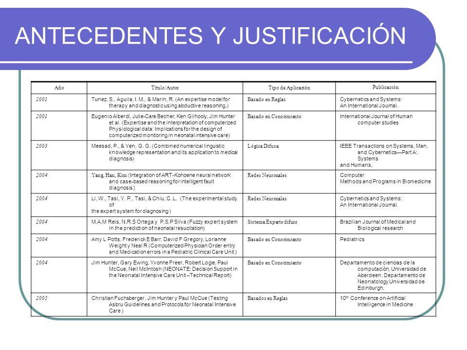 ANTECEDENTES Y JUSTIFICACIÓN