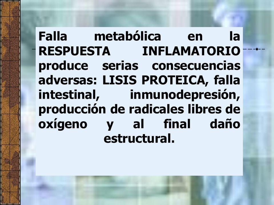 Falla metabólica en la RESPUESTA INFLAMATORIO produce serias consecuencias adversas: LISIS PROTEICA, falla intestinal, inmunodepresión, producción de radicales libres de oxígeno y al final daño estructural.