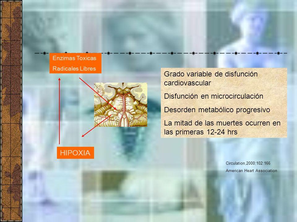 Grado variable de disfunción cardiovascular