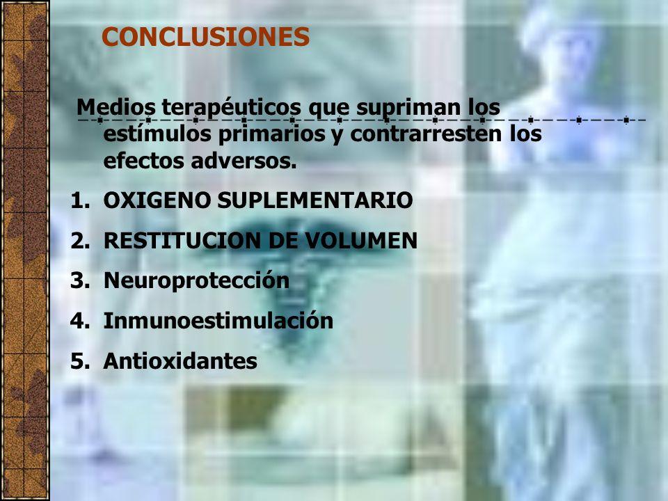 CONCLUSIONES Medios terapéuticos que supriman los estímulos primarios y contrarresten los efectos adversos.