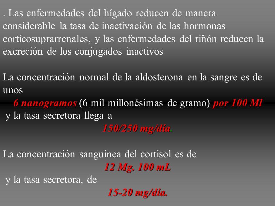 6 nanogramos (6 mil millonésimas de gramo) por 100 Ml
