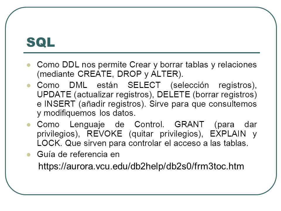 SQL Como DDL nos permite Crear y borrar tablas y relaciones (mediante CREATE, DROP y ALTER).