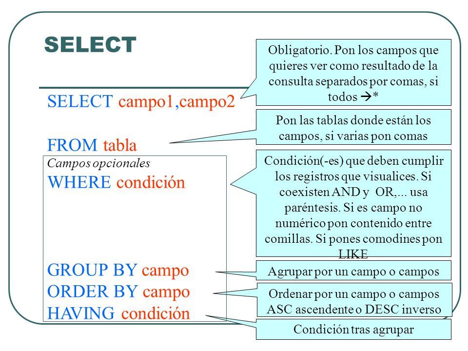 SELECT SELECT campo1,campo2 FROM tabla WHERE condición GROUP BY campo