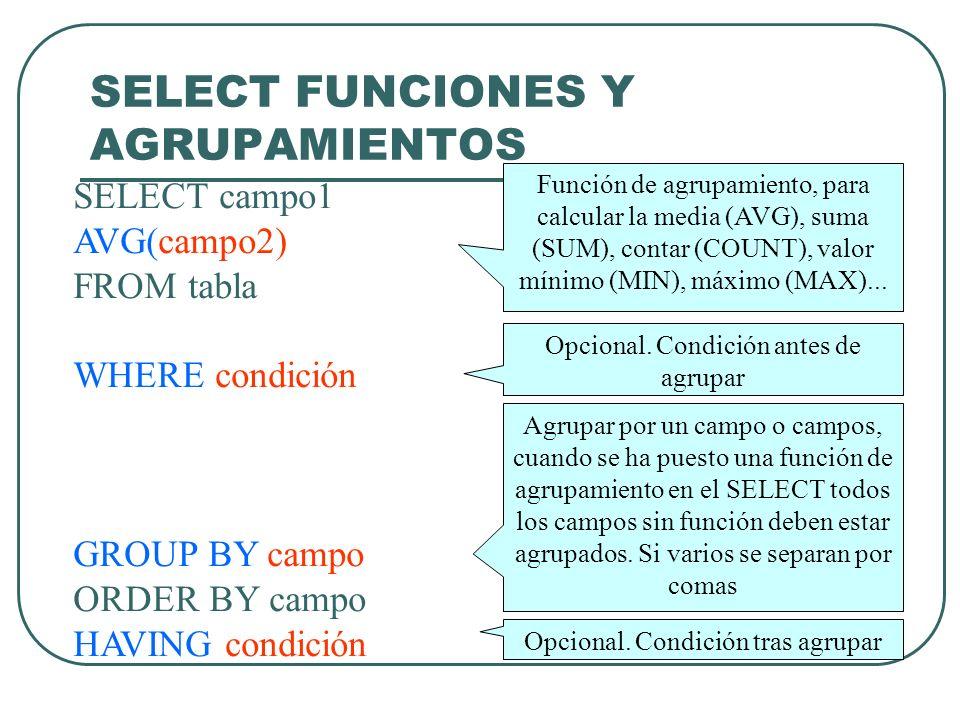 SELECT FUNCIONES Y AGRUPAMIENTOS
