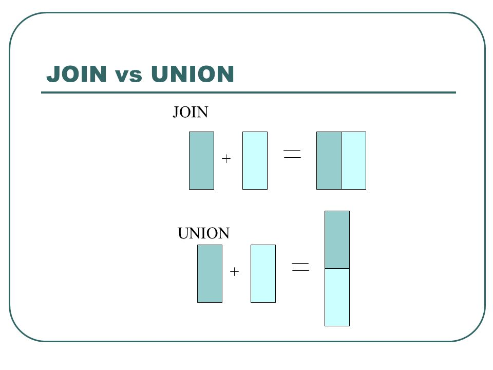 JOIN vs UNION JOIN UNION