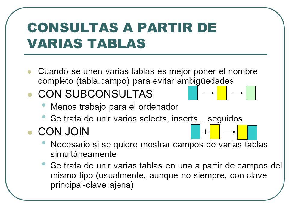 CONSULTAS A PARTIR DE VARIAS TABLAS