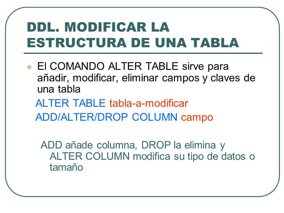DDL. MODIFICAR LA ESTRUCTURA DE UNA TABLA