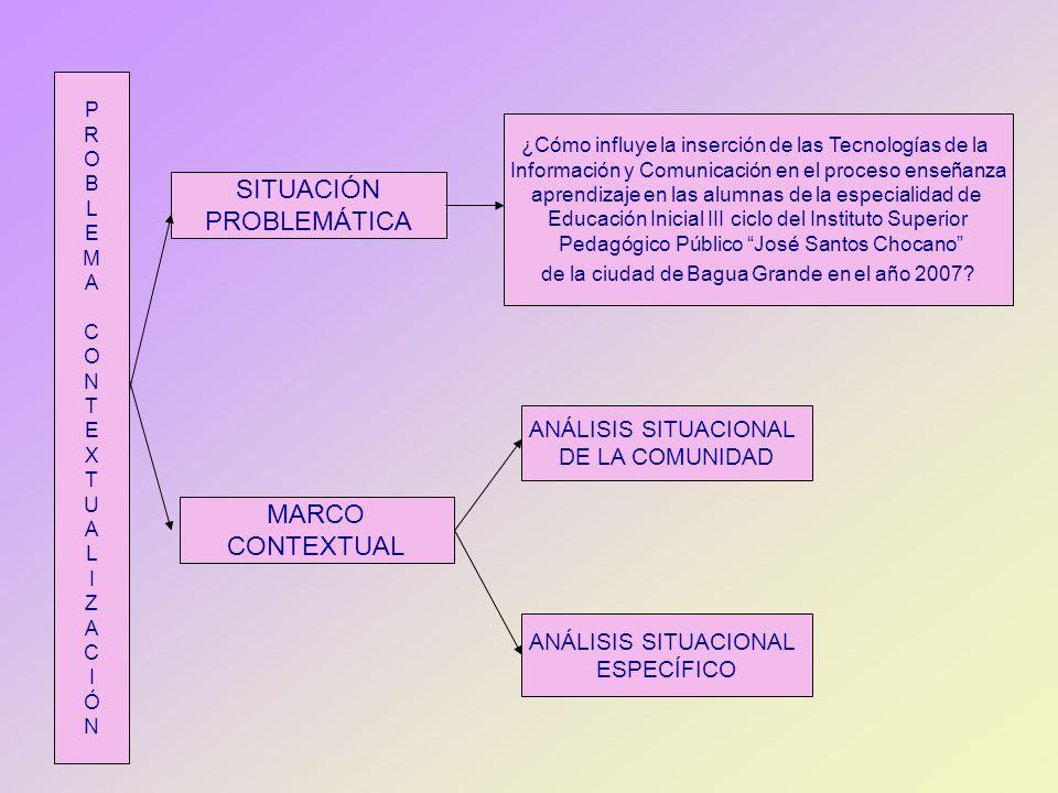 SITUACIÓN PROBLEMÁTICA MARCO CONTEXTUAL ANÁLISIS SITUACIONAL