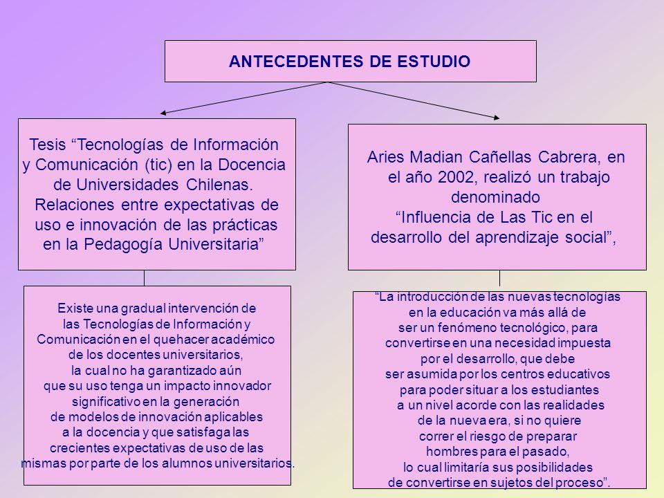 ANTECEDENTES DE ESTUDIO