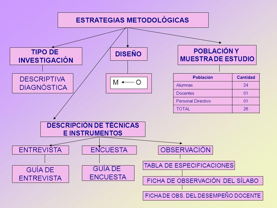 DESCRIPCIÓN DE TÉCNICAS