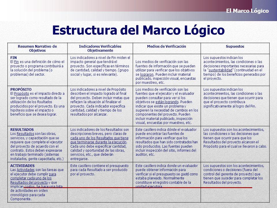 Vistoso Indicador Marco Diy Inspiración - Ideas Personalizadas de ...