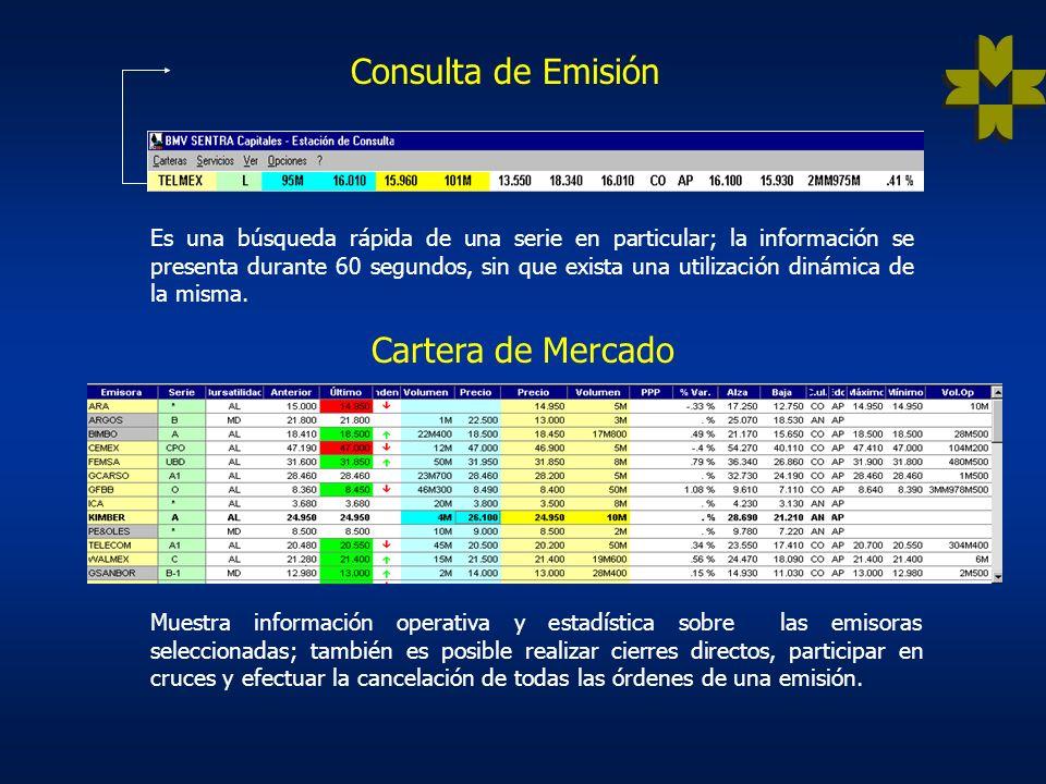 Consulta de Emisión Cartera de Mercado