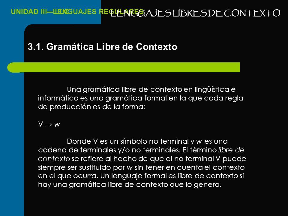 LENGUAJES LIBRES DE CONTEXTO 3.1. Gramática Libre de Contexto