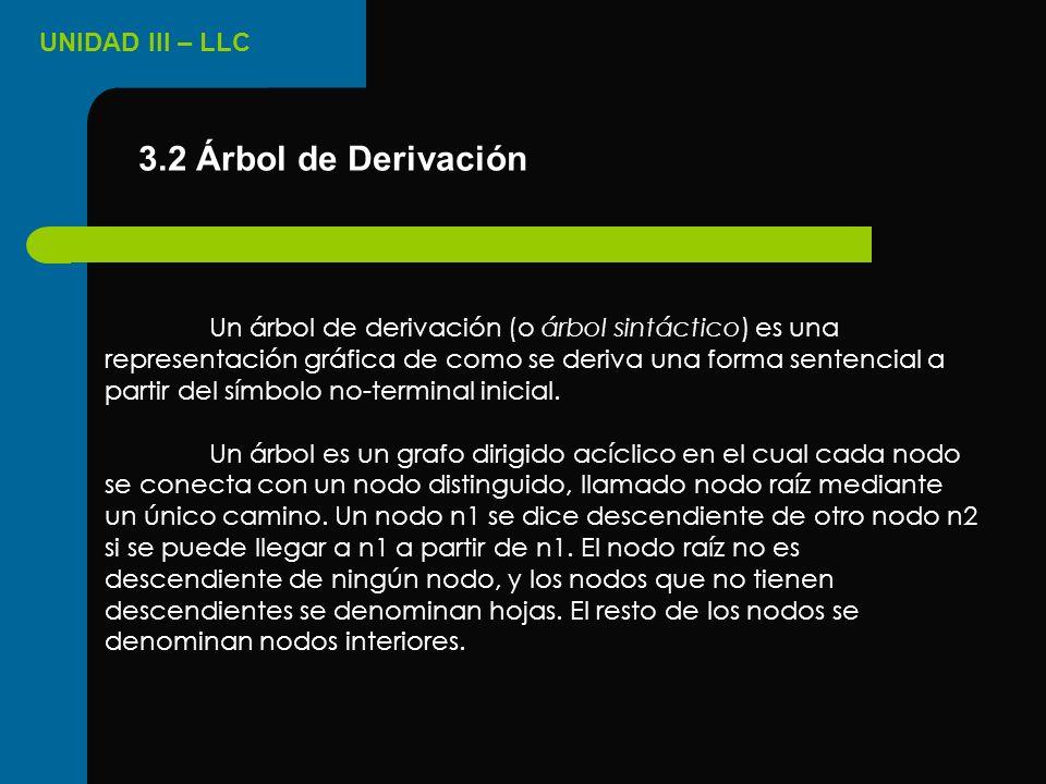3.2 Árbol de Derivación