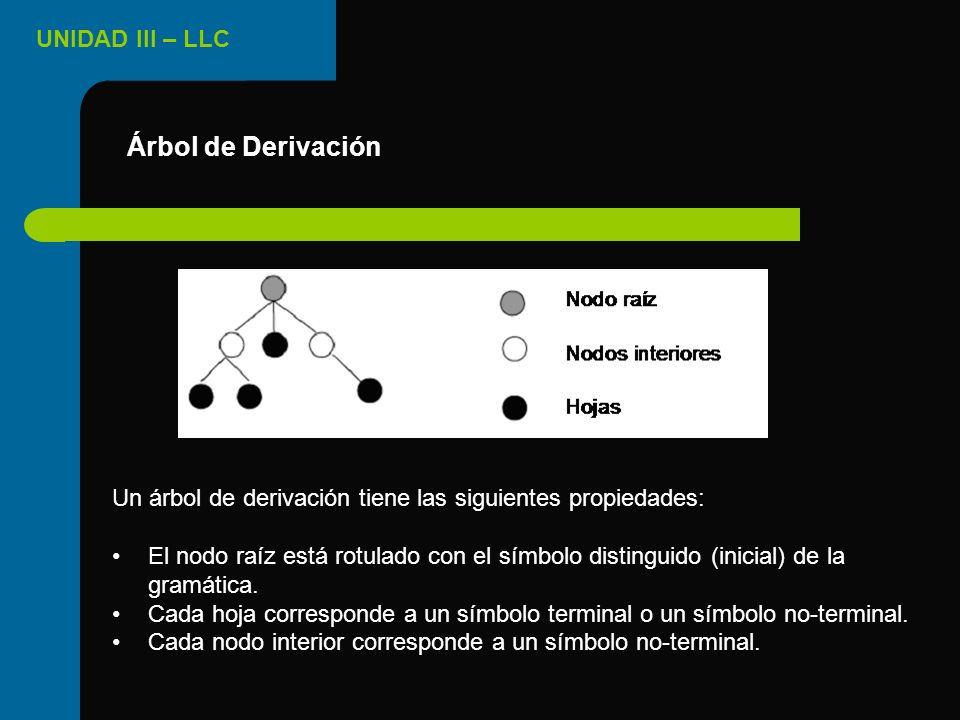 Árbol de DerivaciónUn árbol de derivación tiene las siguientes propiedades: