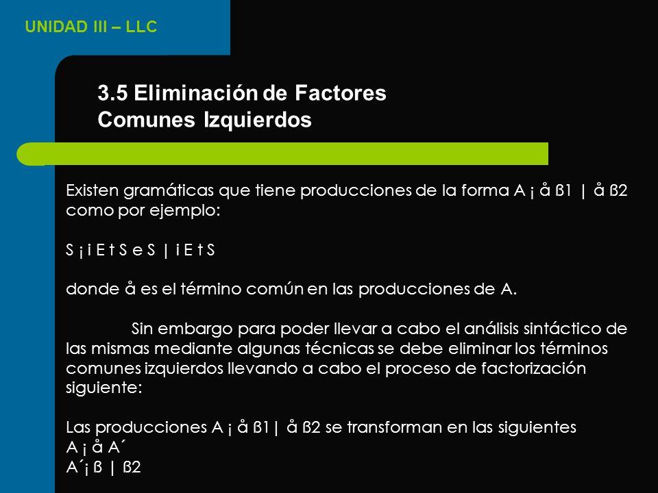 3.5 Eliminación de Factores Comunes Izquierdos