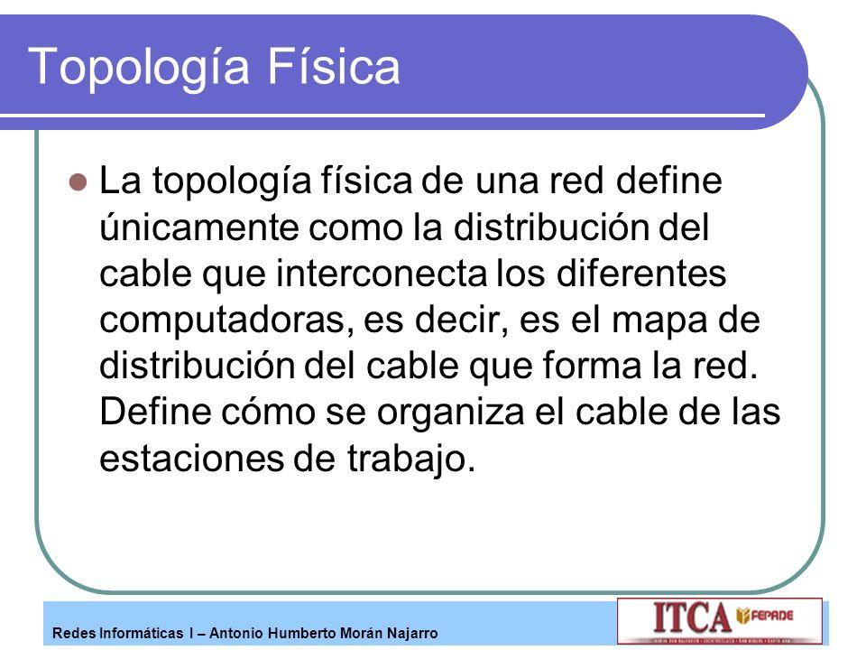 Topología Física