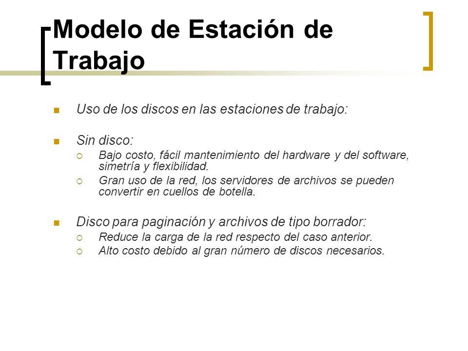 Modelo de Estación de Trabajo