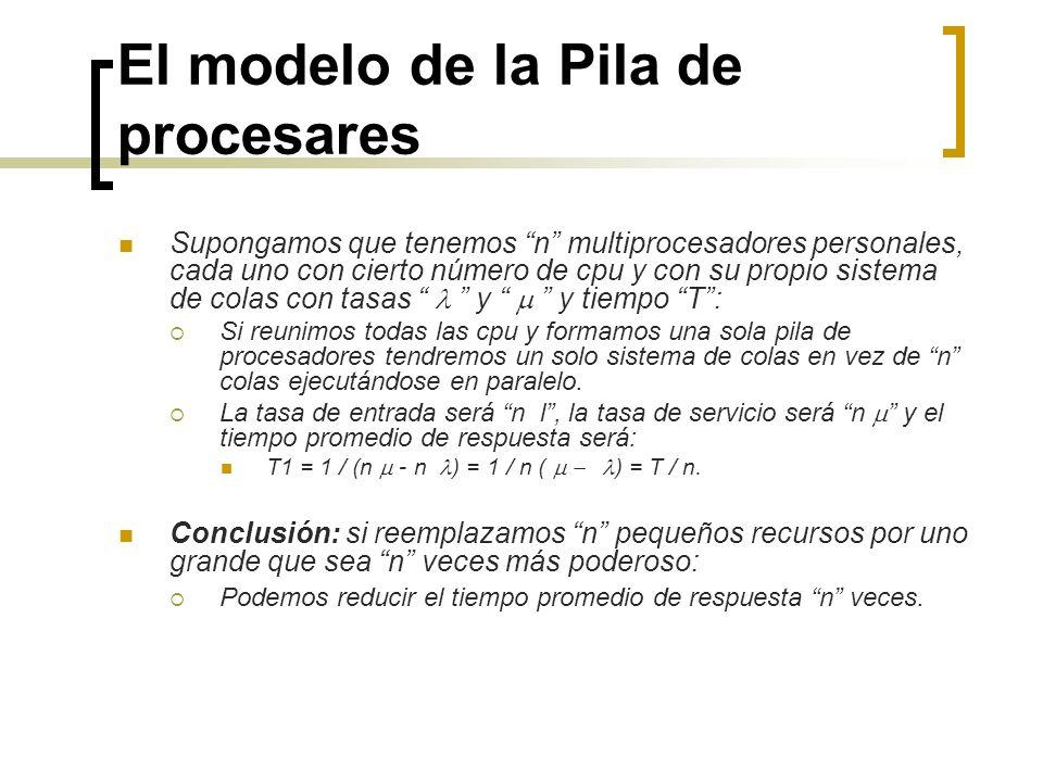 El modelo de la Pila de procesares