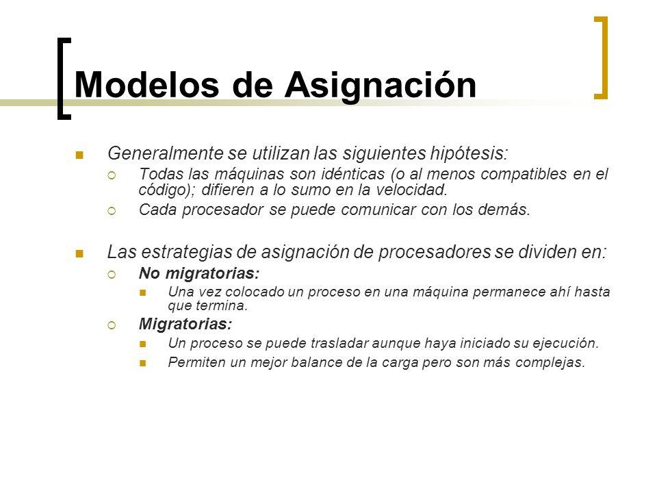 Modelos de Asignación Generalmente se utilizan las siguientes hipótesis: