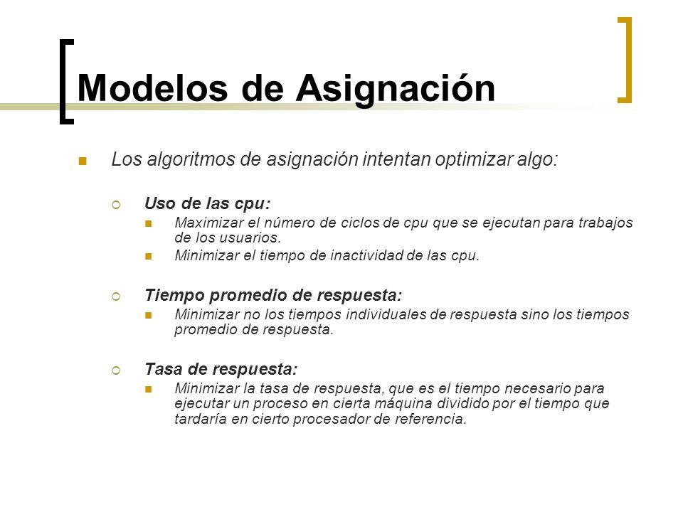 Modelos de Asignación Los algoritmos de asignación intentan optimizar algo: Uso de las cpu: