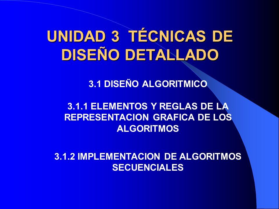 UNIDAD 3 TÉCNICAS DE DISEÑO DETALLADO