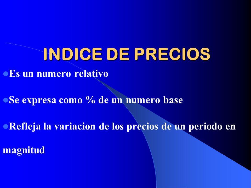 INDICE DE PRECIOS Es un numero relativo