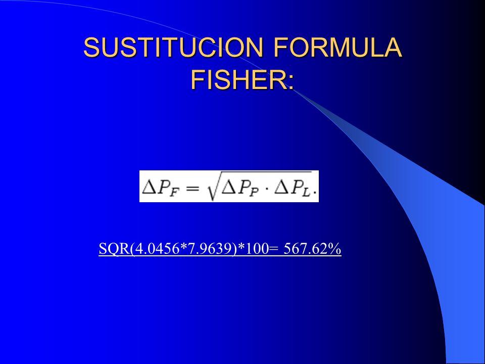 SUSTITUCION FORMULA FISHER: