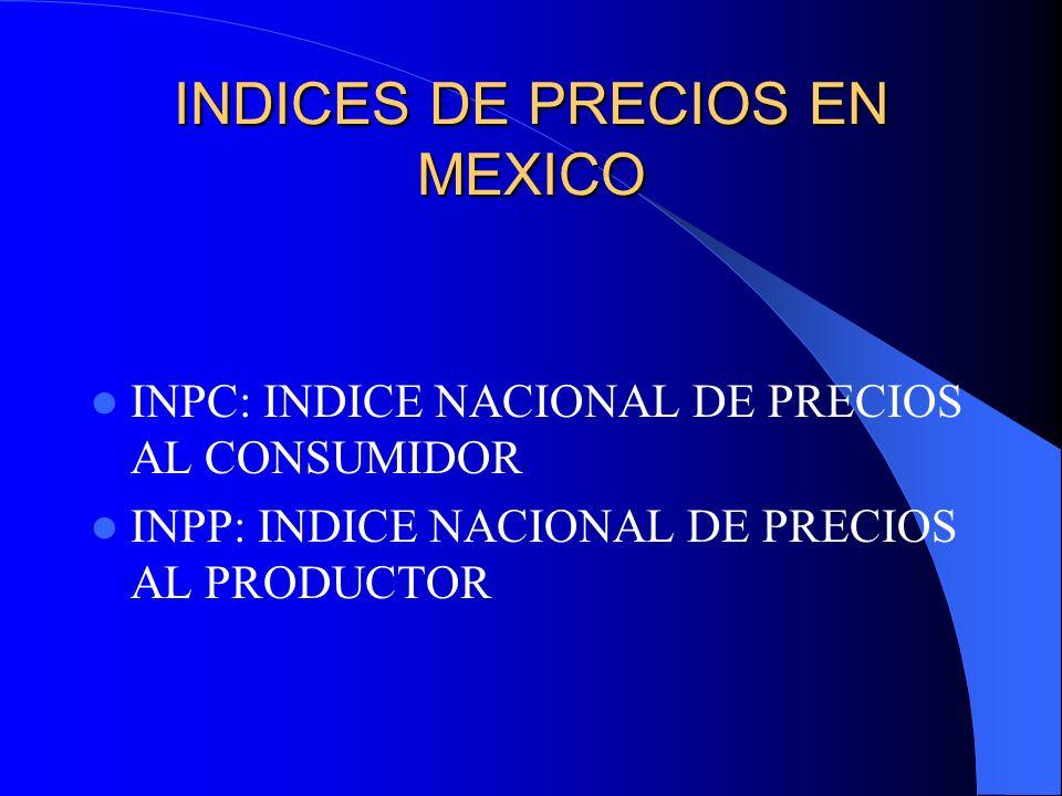 INDICES DE PRECIOS EN MEXICO