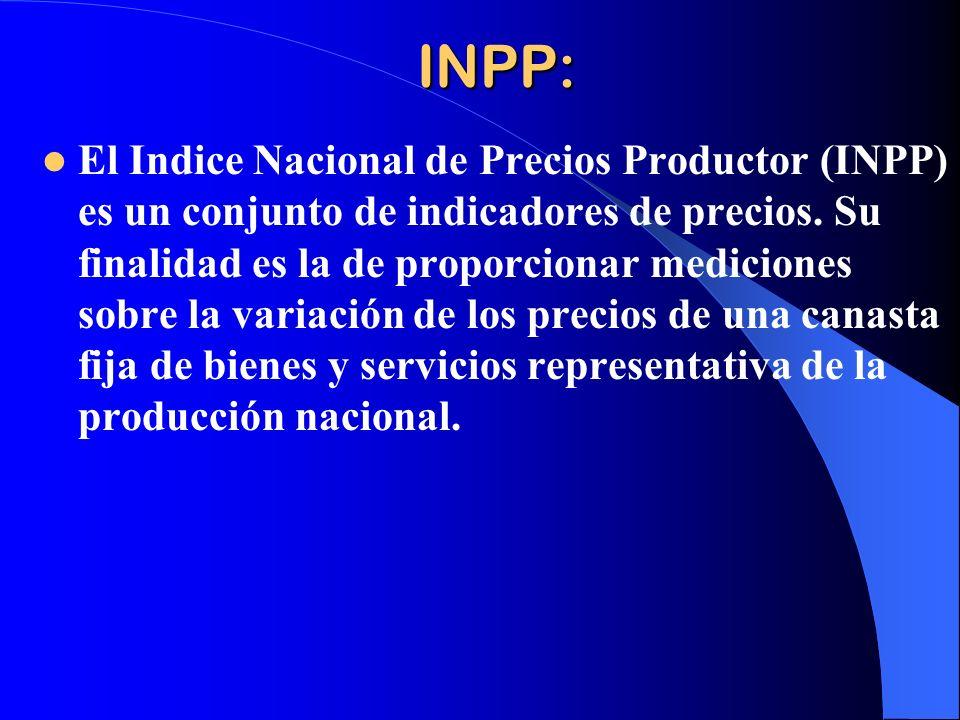 INPP: