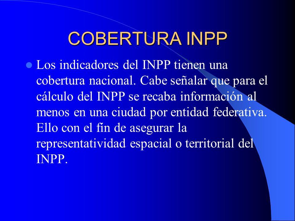 COBERTURA INPP