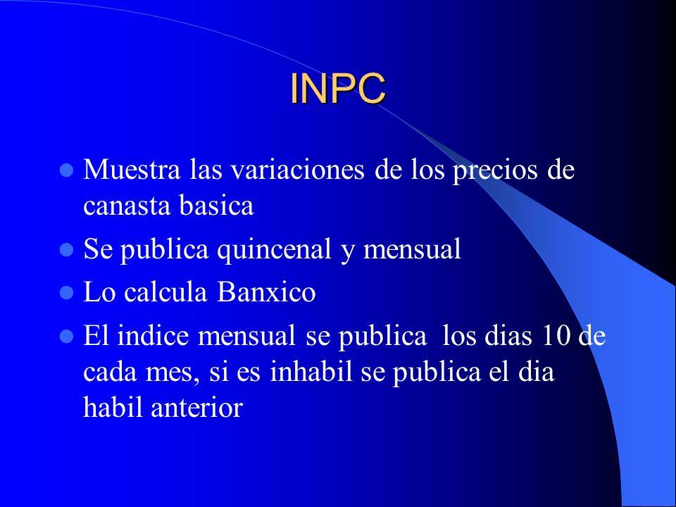 INPC Muestra las variaciones de los precios de canasta basica
