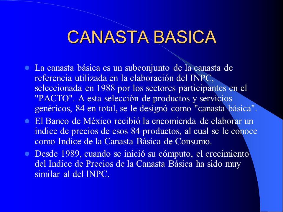 CANASTA BASICA