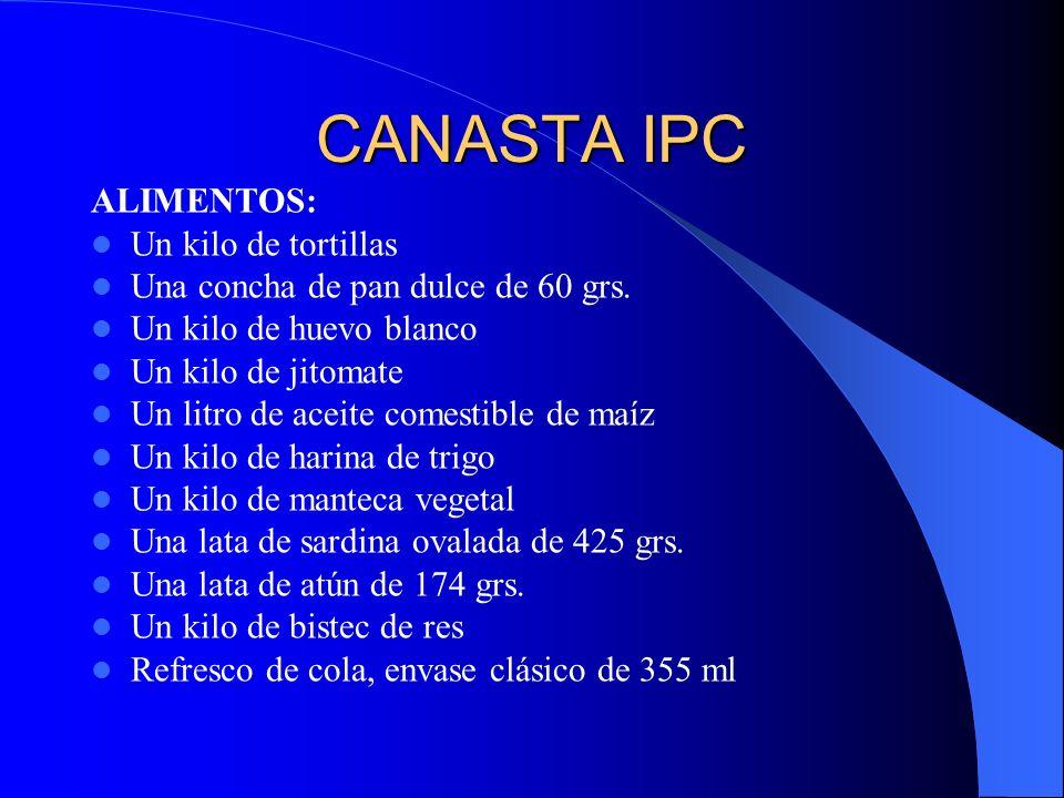 CANASTA IPC ALIMENTOS: Un kilo de tortillas
