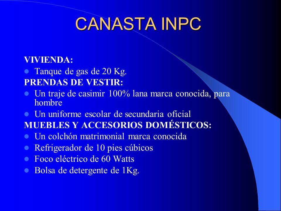 CANASTA INPC VIVIENDA: Tanque de gas de 20 Kg. PRENDAS DE VESTIR: