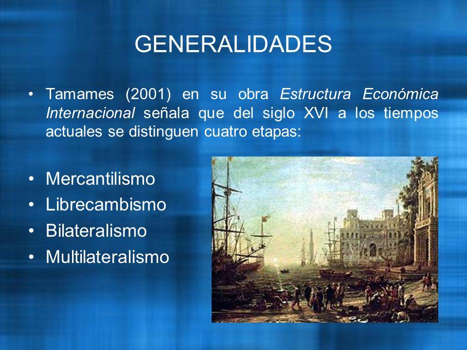 GENERALIDADES Mercantilismo Librecambismo Bilateralismo
