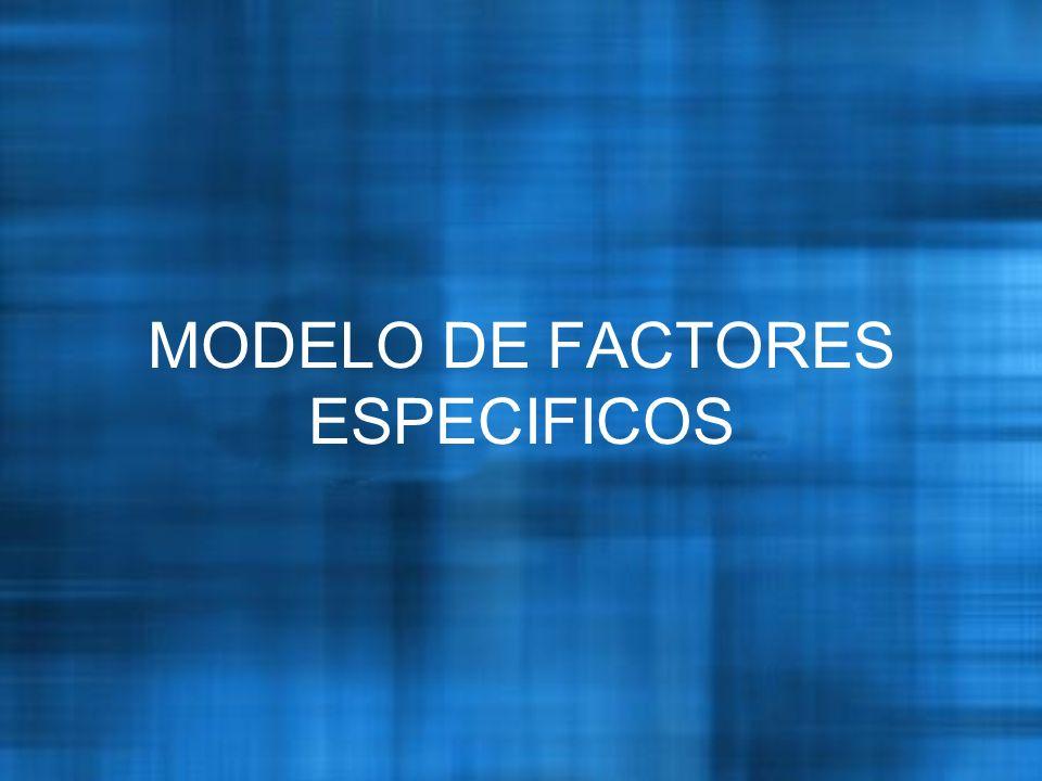 MODELO DE FACTORES ESPECIFICOS
