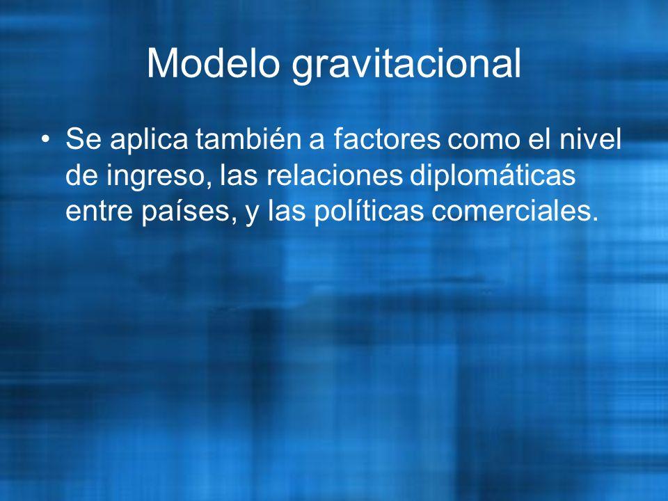 Modelo gravitacional Se aplica también a factores como el nivel de ingreso, las relaciones diplomáticas entre países, y las políticas comerciales.