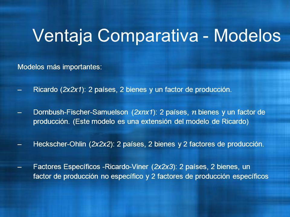 Ventaja Comparativa - Modelos