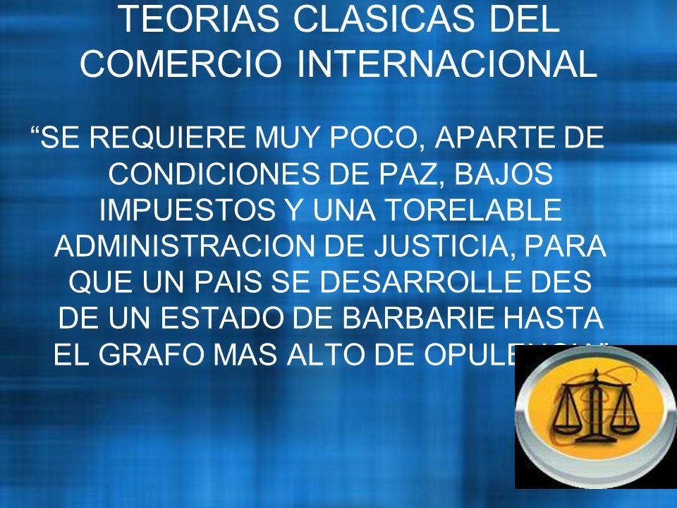 TEORIAS CLASICAS DEL COMERCIO INTERNACIONAL