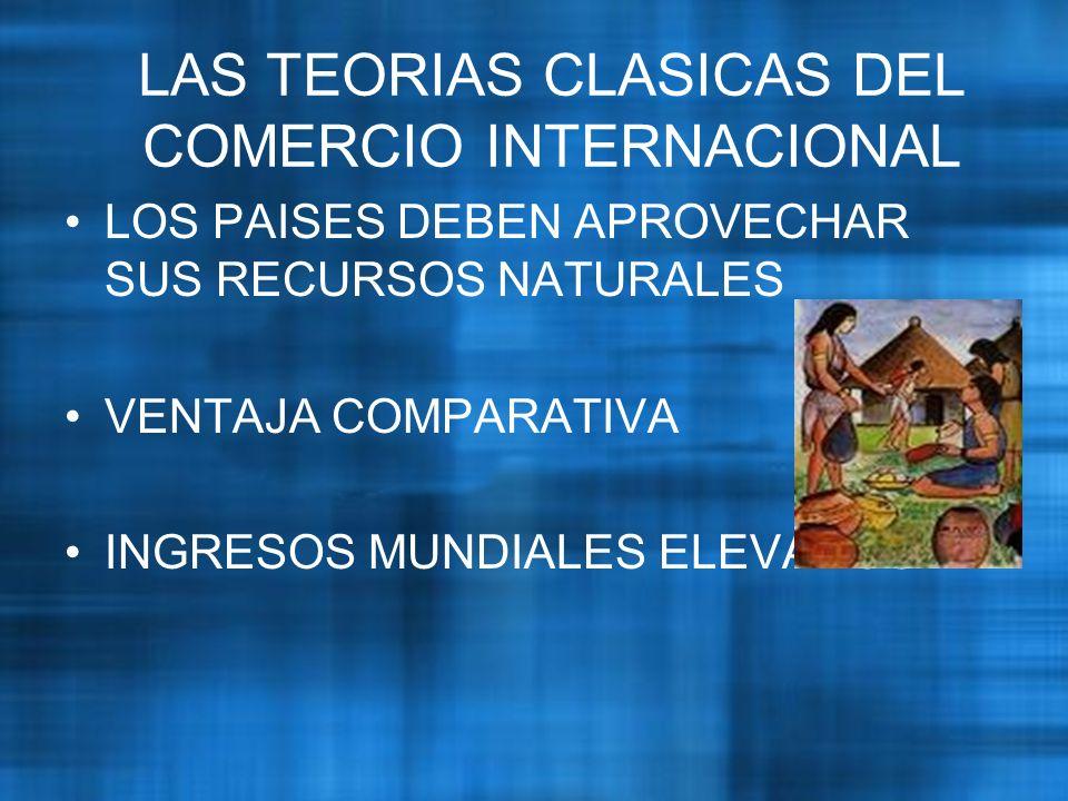 LAS TEORIAS CLASICAS DEL COMERCIO INTERNACIONAL